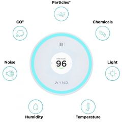 Wynd Halo (Smart Air Quality Monitor) Honeywell Home and Alexa Compatible